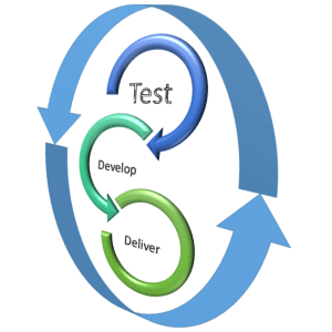 test-devel-deliver-transparent