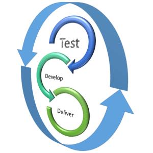 test-devel-deliver-transparent